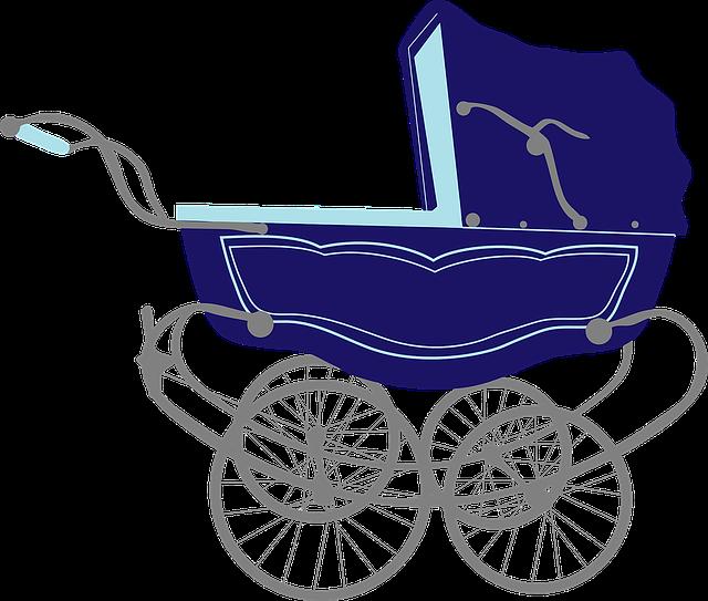 Retro Kinderwagen Erstausstattung